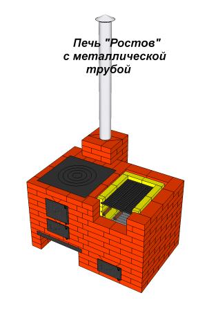 Ростов с мет трубой обрезка